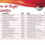 ciencias rugby academia nacional