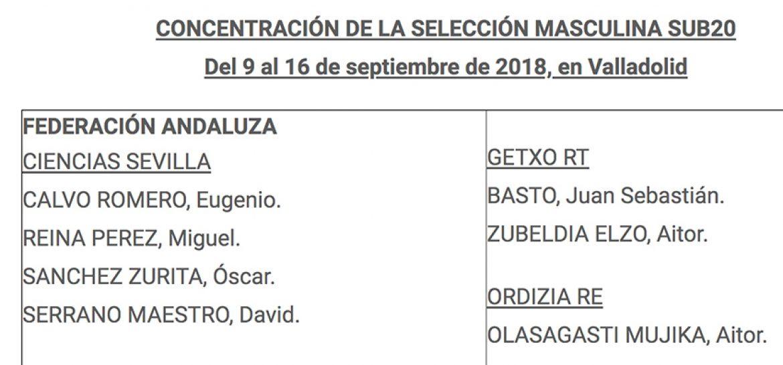 Eugenio Calvo, Miguel Reina, Óscar Sánchez y David Serrano convocados con la Selección Nacional Sub20
